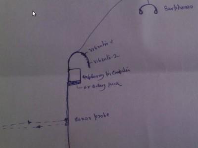 Raspberry Pi sonar distance measuring Robot - a walking aid [150401]