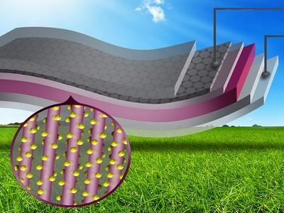 Flexibele en lichte zonnecellen
