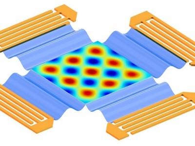Nanodraden positioneren met geluidsgolven