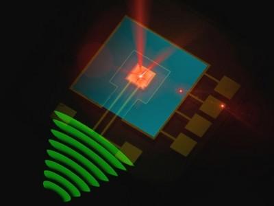 Radiogolven detecteren met een laser