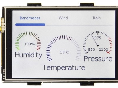 Gratis nieuw artikel: Touch-GUI voor ESP32 en Raspberry & co
