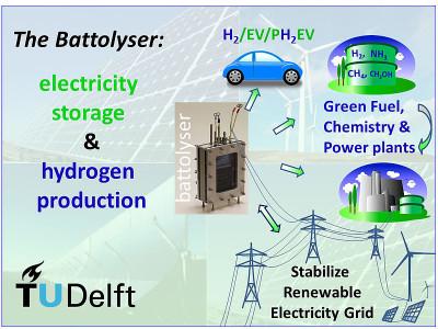 Eerste geïntegreerde accu-elektrolyse-apparaat