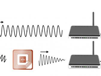 Kleine, energie-efficiënte radio voor IoT lift mee op wifi