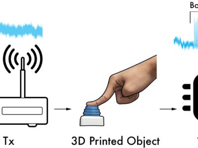 WiFi verbonden 3D-geprinte objecten communiceren zonder elektronica