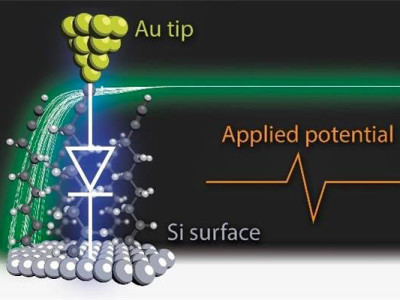 Een diode die uit één molecule bestaat