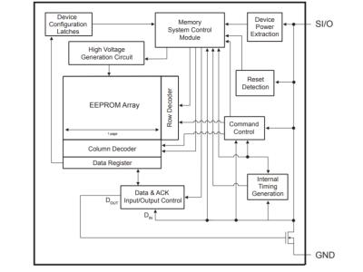 Seriële EEPROM met twee aansluitpennen