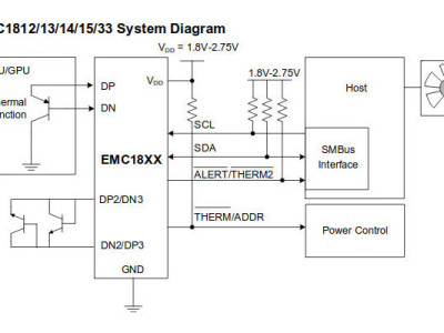 1,8V-temperatuur sensor met maximaal vier externe diodes