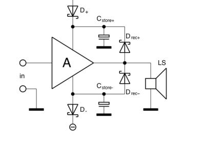 Klasse R: Innovatieve hybride audioversterker
