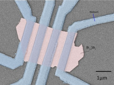'Onmogelijke' supergeleiding