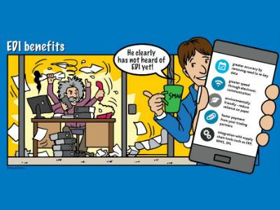 EDI-platform voor efficiënt proces