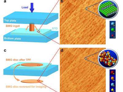 Oppervlaktestructuren op atomaire schaal reproduceren