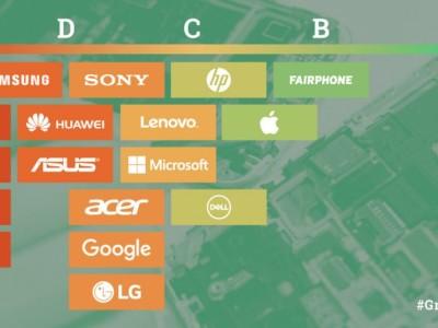 Greenpeace: Maak apparaten die je makkelijk kunt repareren