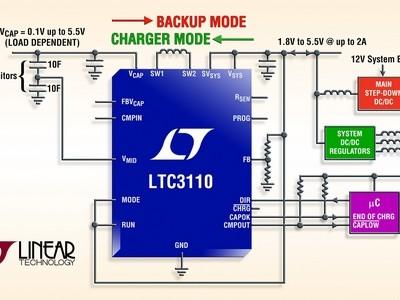 Bidirectionele 2A-buck/boost-lader voor supercaps