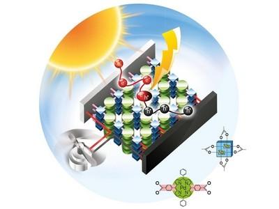 Eerste metaal-organische zonnecel