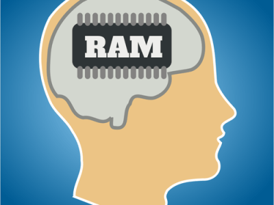 Geheugenproblemen? RAM toevoegen!