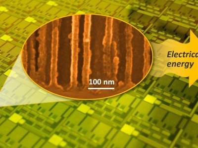 Micro-supercondensator van silicium