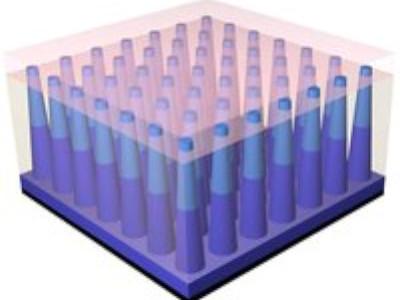 Nieuw wereldrecord voor nanodraad-zonnecellen