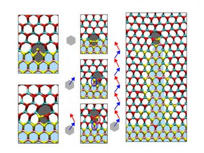 2D-nanodraden maken componenten onzichtbaar