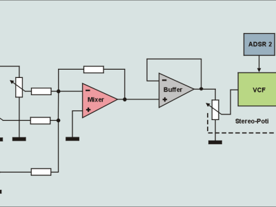 Complete wiring scheme of all units after the VCOs (proposal)