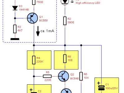 Configuration 4 : warning light