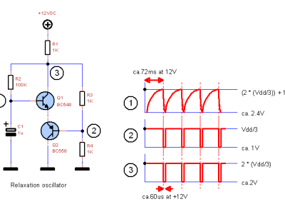 Relaxation oscillator based on 2 complementary transistors