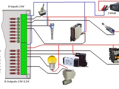 I2C/GPIO 24V Interface Card.