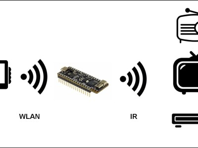 Universal IR-Remote Control driven by ESP32