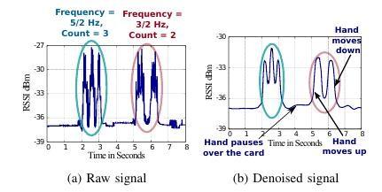 Wigest_signal