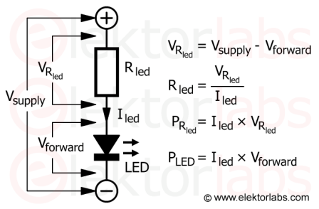 Calcul de la limitation de courant dans une LED