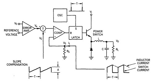Image of Texas Instruments current-mode control regulator
