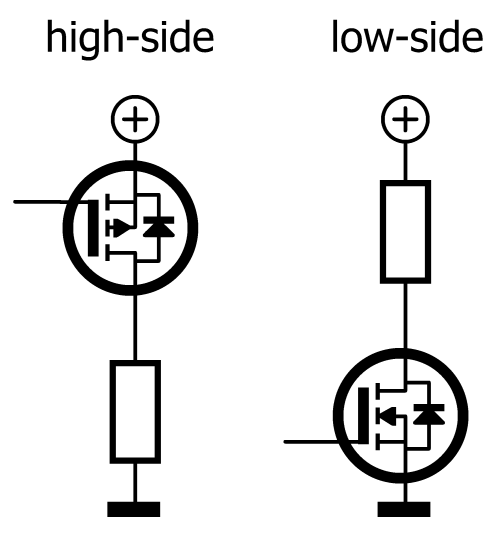 high-side & low-side switching