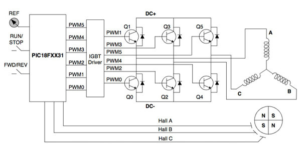 Microchip BDLC power supply control system