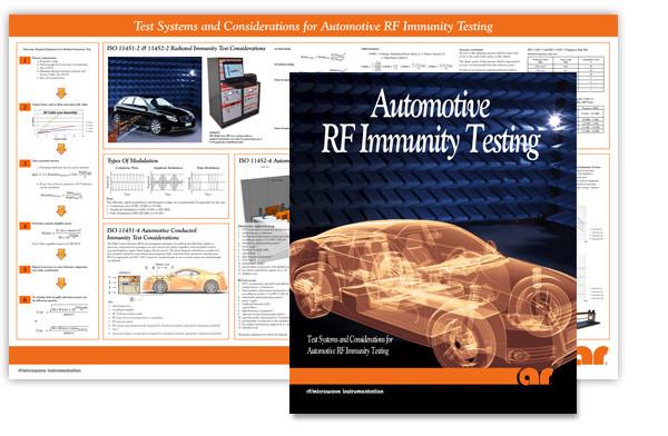 Automotive Radiated Immunity Poster