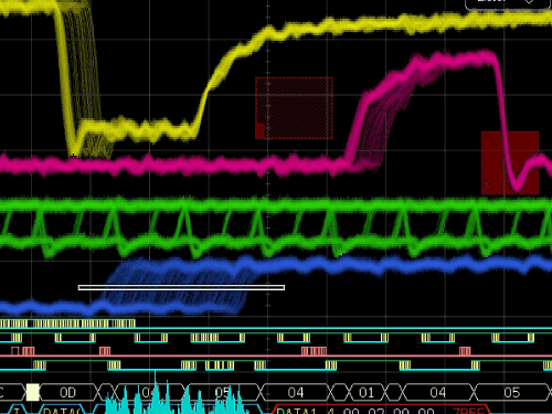 Warum ist die Signalaktualisierungsrate eines Oszilloskops wichtig?