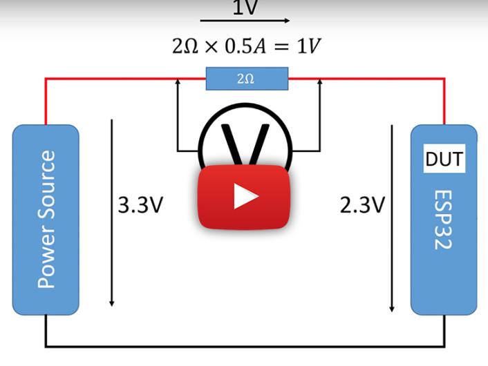 De vreetbui van een microcontroller tussen twee siësta's