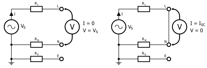 Open loop voltage and short-circuit current