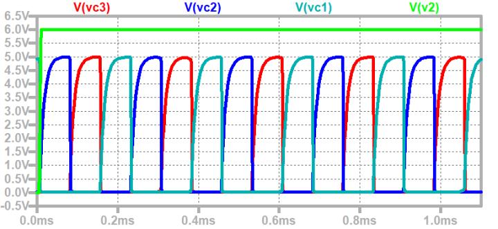 oscillator running