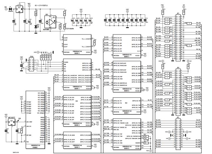 Bild 1. Im Schaltplan ist der MAX-10M08SAE144 zur übersichtlichen Darstellung in zahlreiche Sektionen unterteilt (den Schaltplan können Sie unten als PDFherunterladen).