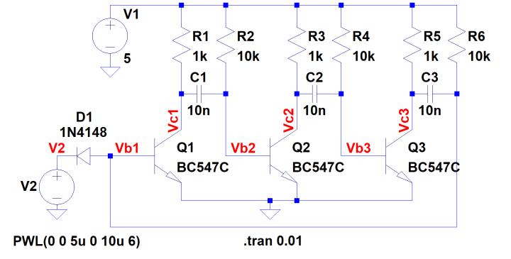 kickstarted oscillator