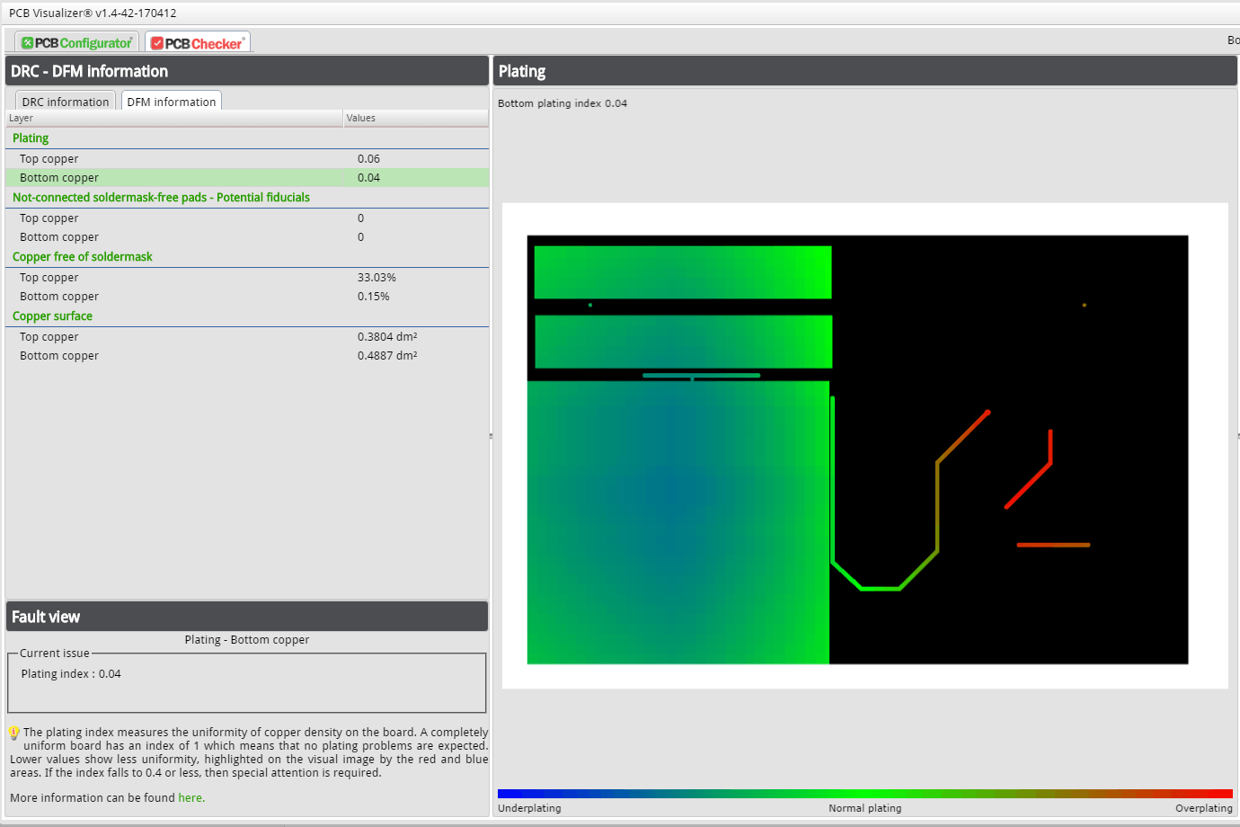 PCB Checker plating distribution