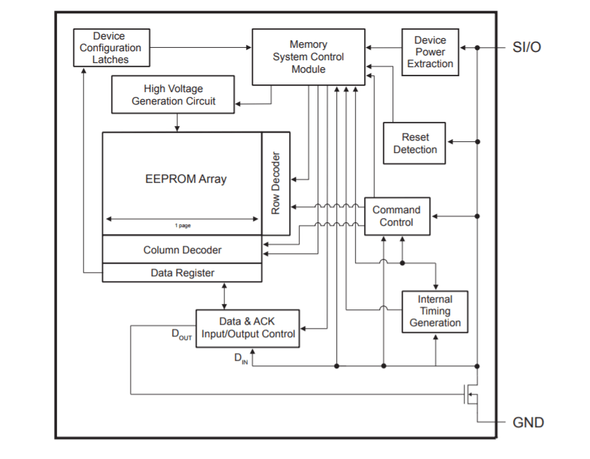Serial EEPROM device has only two pins   Elektor Magazine