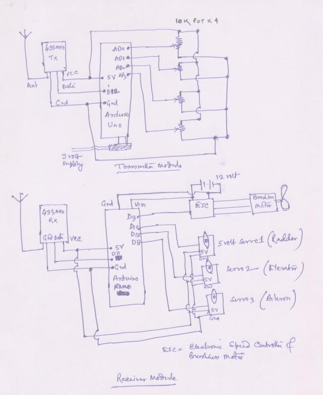 4 Channel Remote control by 433 MHz radios - Elektor LABS | Elektor