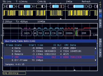 Uploads-2011-12-120102-I-Hameg-CAN-LIN-HOO12-Table.jpg