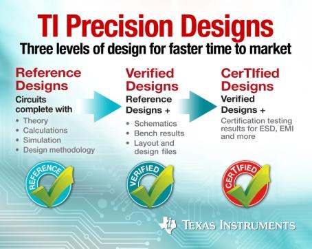 Uploads-2013-6-PrecisionDesigns.jpg