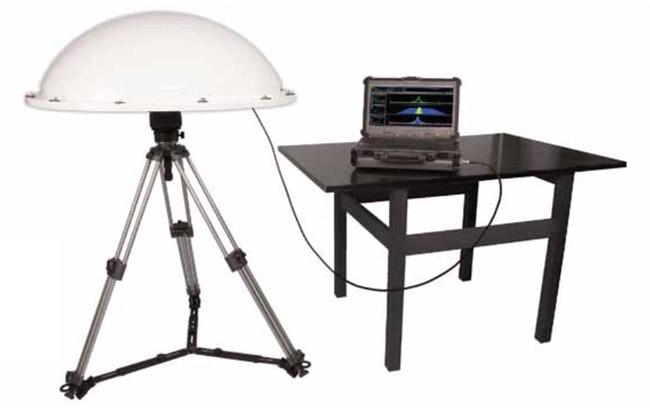 Drohnen Erkennung In Echtzeit Durch Spektralanalyse