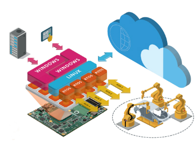 Congatec Server-on-Module