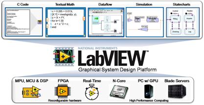 Labview srcnsht