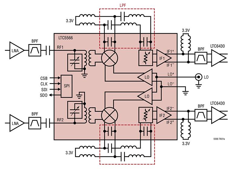LTC5566_linear.png