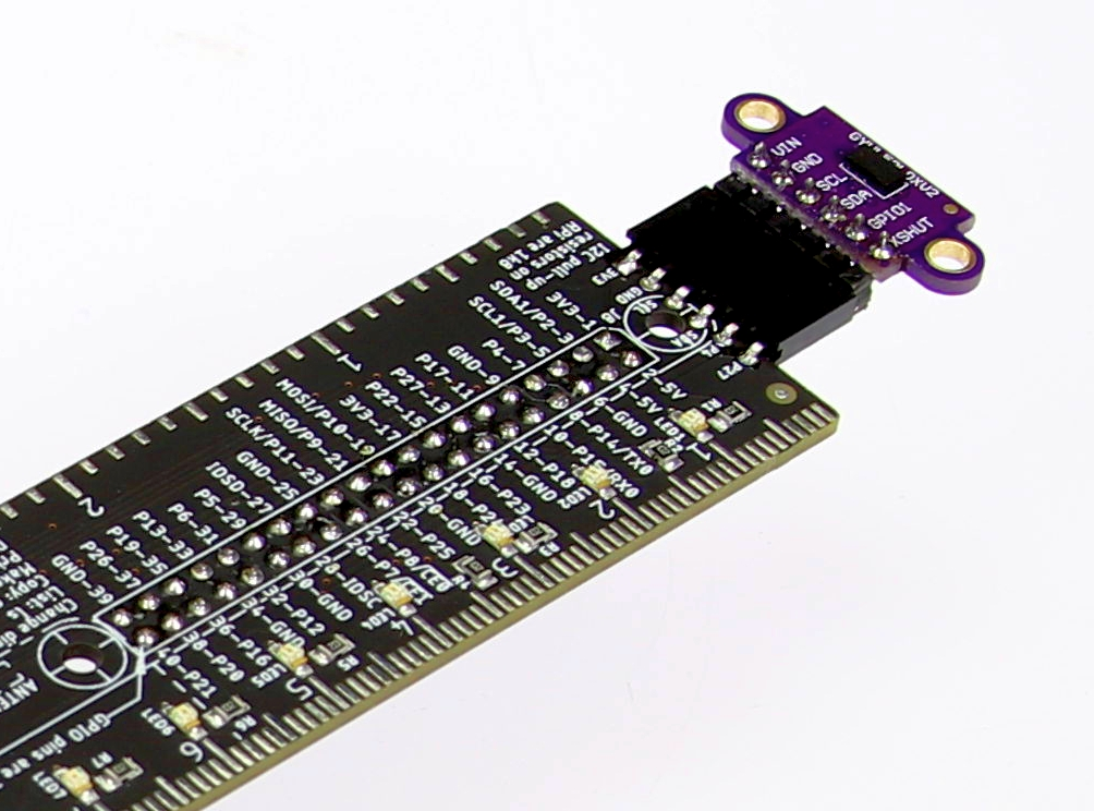 règle-gadget Raspberry Pi