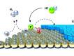 Chemische Reaktionen an Grenzflächen. Bild: Argonne National Laboratory.